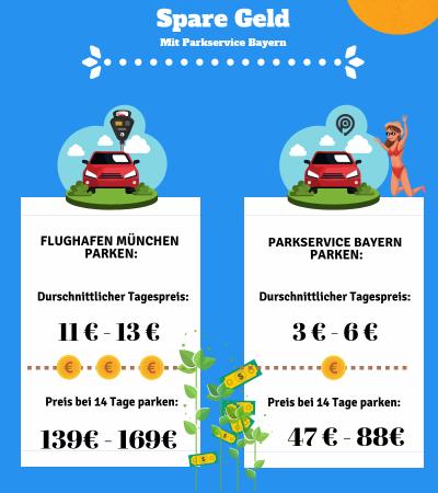 Spare Geld mit Parkservice Bayern